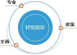 www.yzc88.cc_同声传译服务,同声传译设备,北京同声传译